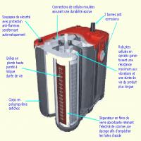 XJ Batterie OPTIMA